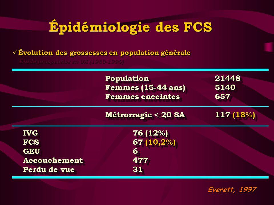 Épidémiologie des FCS Population21448 Femmes (15-44 ans)5140 Femmes enceintes657 Métrorragie < 20 SA117 (18%) IVG76 (12%) FCS67 (10,2%) GEU6 Accouchement477 Perdu de vue31 Population21448 Femmes (15-44 ans)5140 Femmes enceintes657 Métrorragie < 20 SA117 (18%) IVG76 (12%) FCS67 (10,2%) GEU6 Accouchement477 Perdu de vue31 Everett, 1997 Évolution des grossesses en population générale Évolution des grossesses en population générale Étude prospective en UK (1989-1990)