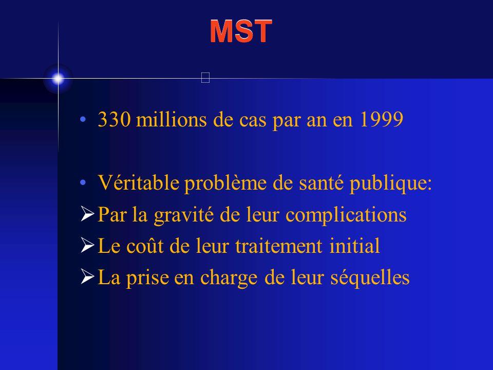 MST 330 millions de cas par an en 1999 Véritable problème de santé publique: Par la gravité de leur complications Le coût de leur traitement initial L