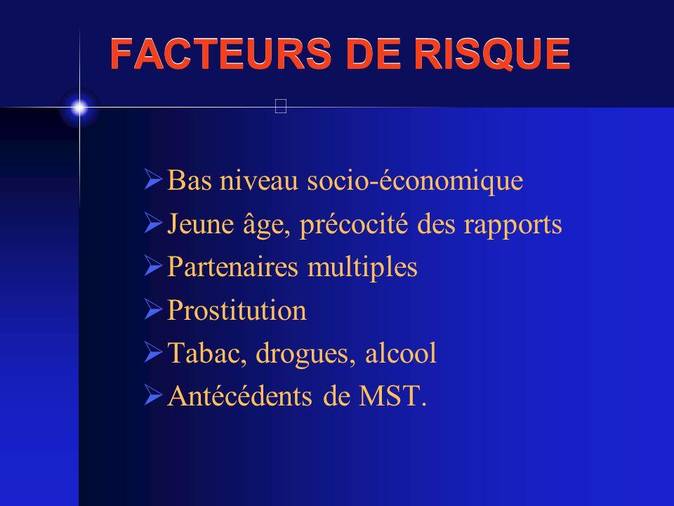 FACTEURS DE RISQUE Bas niveau socio-économique Jeune âge, précocité des rapports Partenaires multiples Prostitution Tabac, drogues, alcool Antécédents