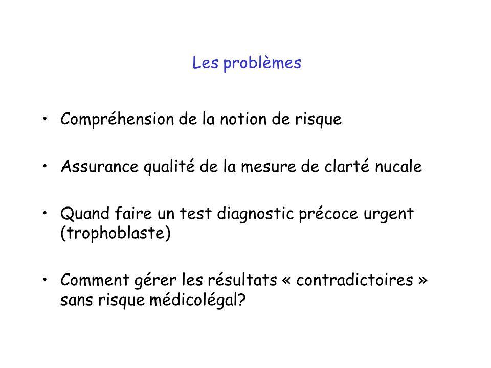 Les problèmes Compréhension de la notion de risque Assurance qualité de la mesure de clarté nucale Quand faire un test diagnostic précoce urgent (trophoblaste) Comment gérer les résultats « contradictoires » sans risque médicolégal?