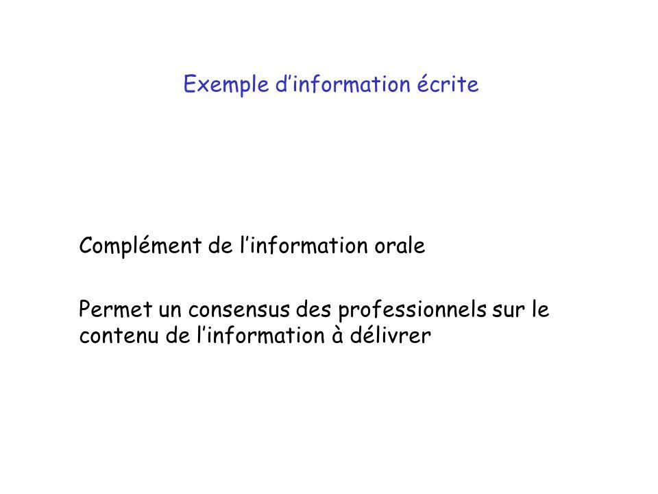 Exemple dinformation écrite Complément de linformation orale Permet un consensus des professionnels sur le contenu de linformation à délivrer