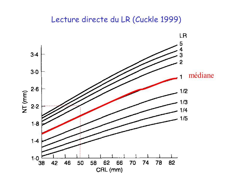 Lecture directe du LR (Cuckle 1999) médiane