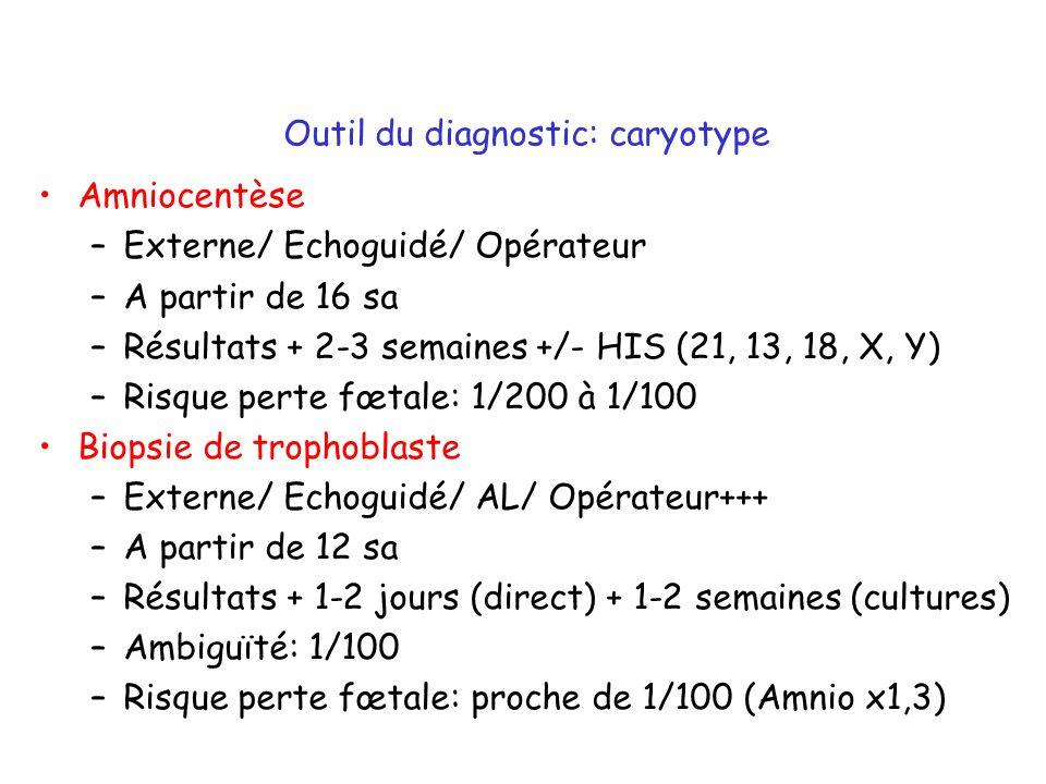 Outil du diagnostic: caryotype Amniocentèse –Externe/ Echoguidé/ Opérateur –A partir de 16 sa –Résultats + 2-3 semaines +/- HIS (21, 13, 18, X, Y) –Risque perte fœtale: 1/200 à 1/100 Biopsie de trophoblaste –Externe/ Echoguidé/ AL/ Opérateur+++ –A partir de 12 sa –Résultats + 1-2 jours (direct) + 1-2 semaines (cultures) –Ambiguïté: 1/100 –Risque perte fœtale: proche de 1/100 (Amnio x1,3)