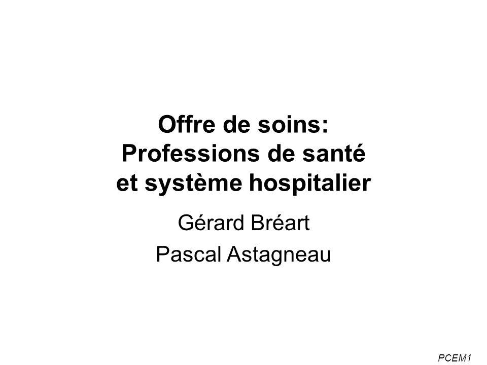 PCEM1 PLAN Loffre de soins : - prestations / actes : professionnels de santé - lieux : système hospitalier et filières de soins - médicaments : pharmacie