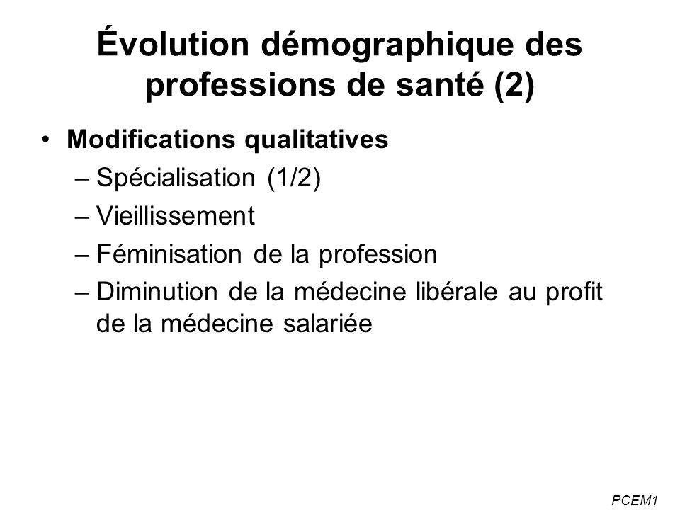 PCEM1 Évolution démographique des professions de santé (2) Modifications qualitatives –Spécialisation (1/2) –Vieillissement –Féminisation de la profession –Diminution de la médecine libérale au profit de la médecine salariée