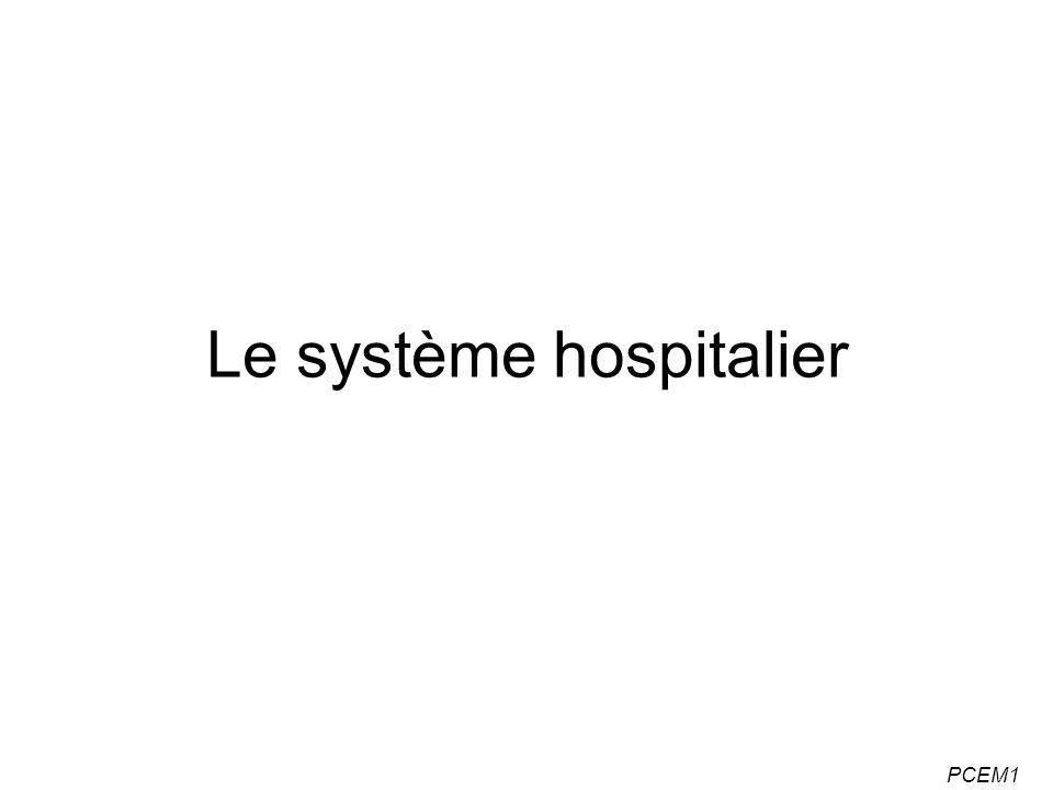 PCEM1 Le système hospitalier