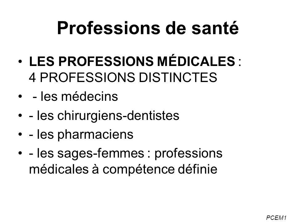 PCEM1 Professions médicales (2) Conditions dexercices : Diplôme dEtat ou CE Nationalité française (ou ressortissants UE) Ordre (code de déontologie, secret médical)professions protégéesactes cotés SS (convention)sanctions ordinales, sanctions pénales bac + 4 à + 8.