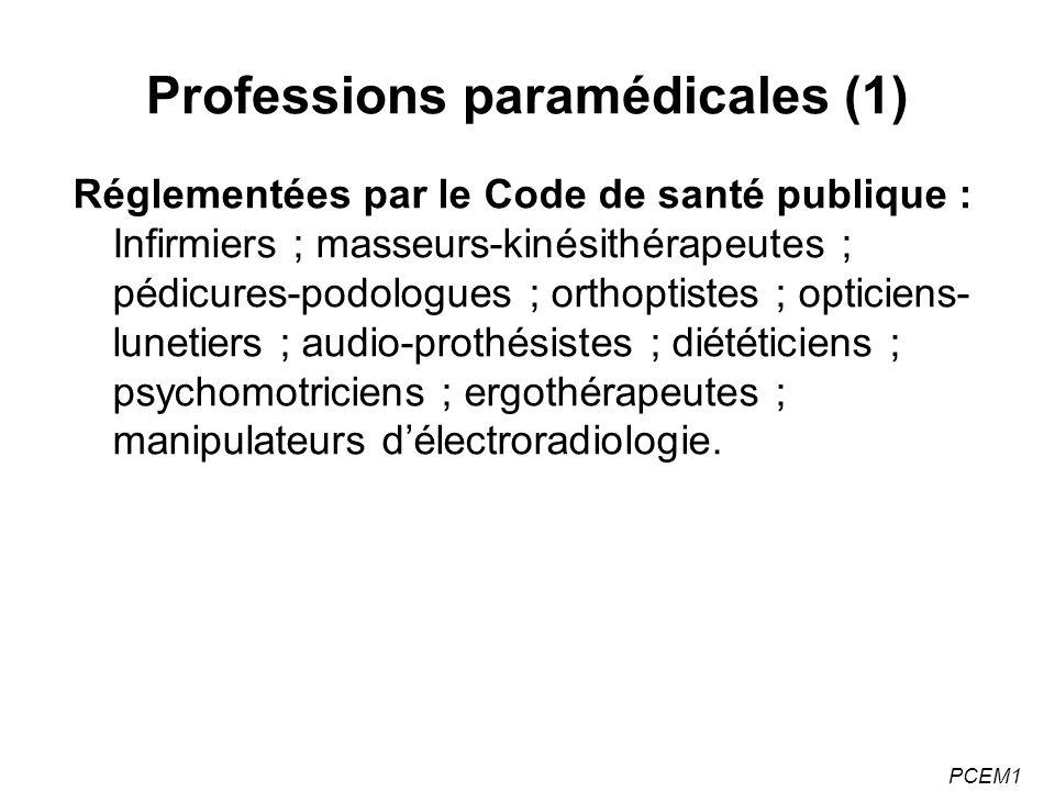 PCEM1 Professions paramédicales (1) Réglementées par le Code de santé publique : Infirmiers ; masseurs-kinésithérapeutes ; pédicures-podologues ; orthoptistes ; opticiens- lunetiers ; audio-prothésistes ; diététiciens ; psychomotriciens ; ergothérapeutes ; manipulateurs délectroradiologie.