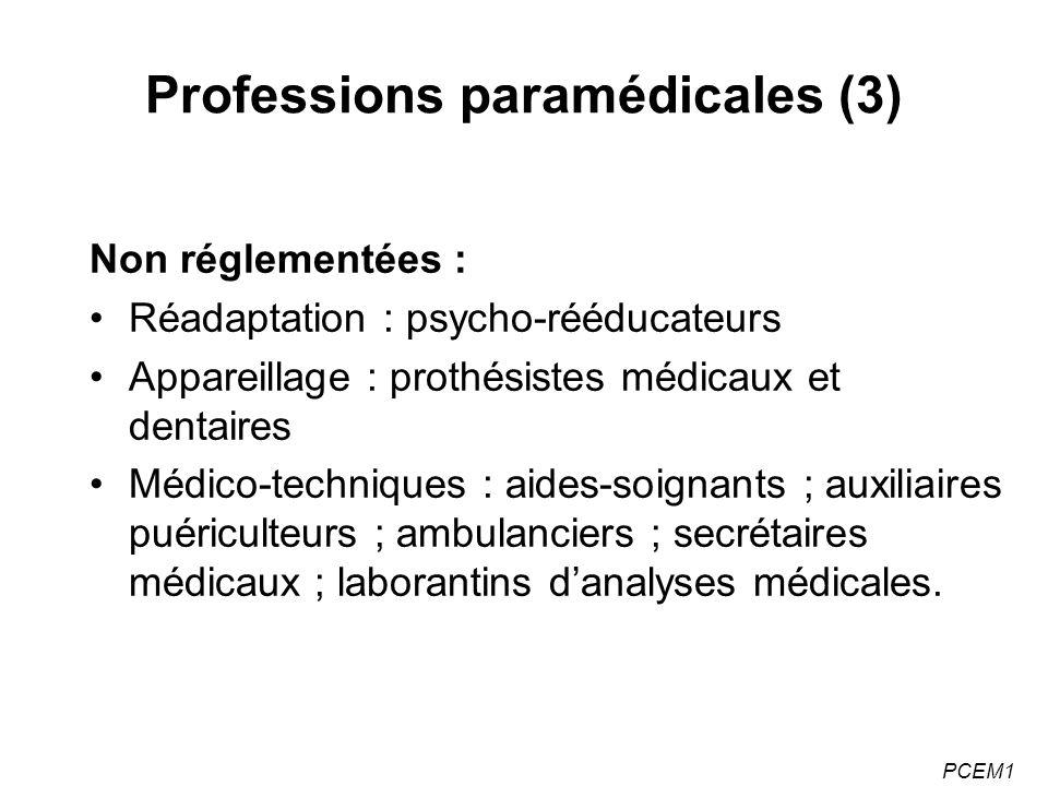 PCEM1 Mode dexercice 60 % des praticiens en exercice libéral exclusif ou partiel Croissance démographique relative médecins salariés > médecins libéraux Médecine salariée : plus souvent des femmes