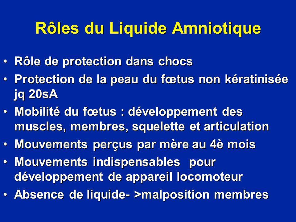 Rôles du Liquide Amniotique Rôle de protection dans chocsRôle de protection dans chocs Protection de la peau du fœtus non kératinisée jq 20sAProtectio