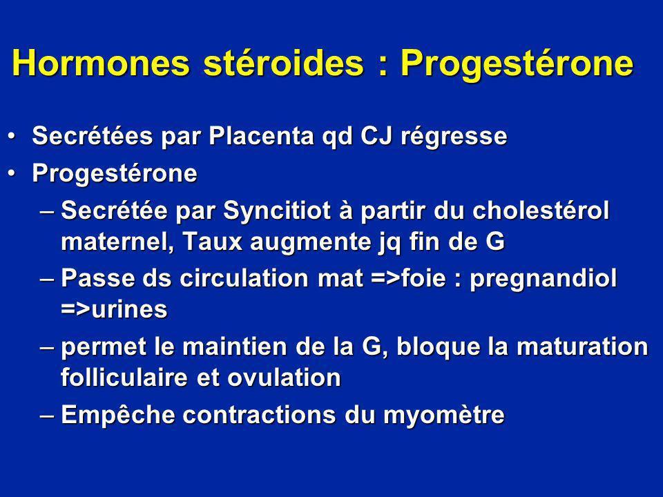 Hormones stéroides : Progestérone Secrétées par Placenta qd CJ régresseSecrétées par Placenta qd CJ régresse ProgestéroneProgestérone –Secrétée par Sy