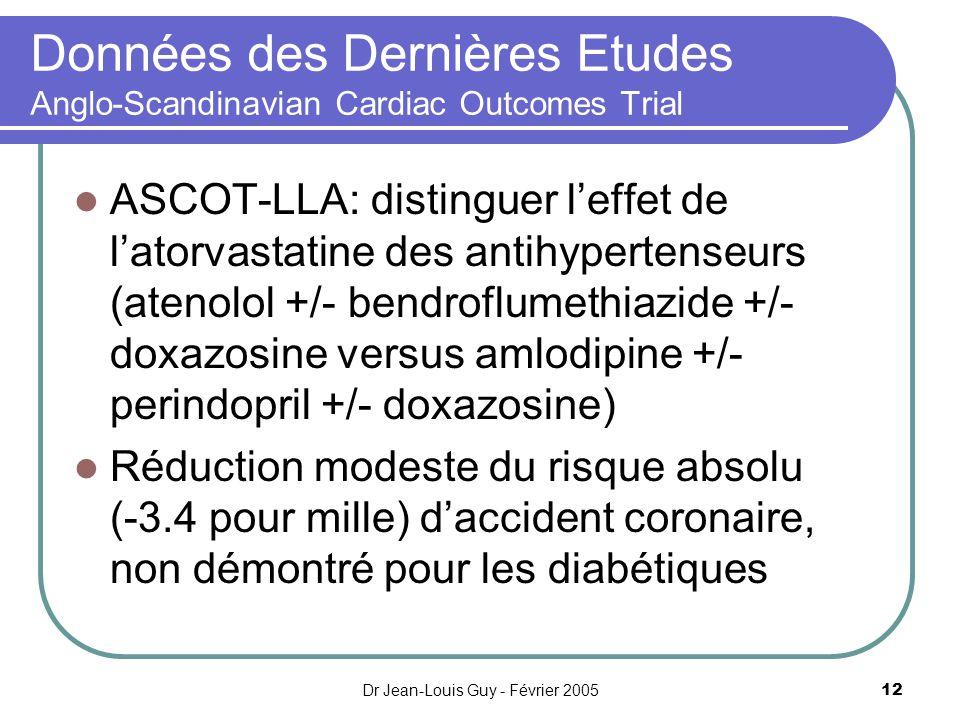 Dr Jean-Louis Guy - Février 200512 Données des Dernières Etudes Anglo-Scandinavian Cardiac Outcomes Trial ASCOT-LLA: distinguer leffet de latorvastati