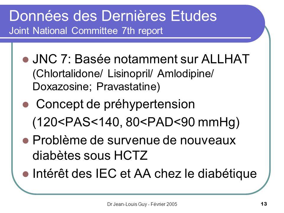 Dr Jean-Louis Guy - Février 200513 Données des Dernières Etudes Joint National Committee 7th report JNC 7: Basée notamment sur ALLHAT (Chlortalidone/