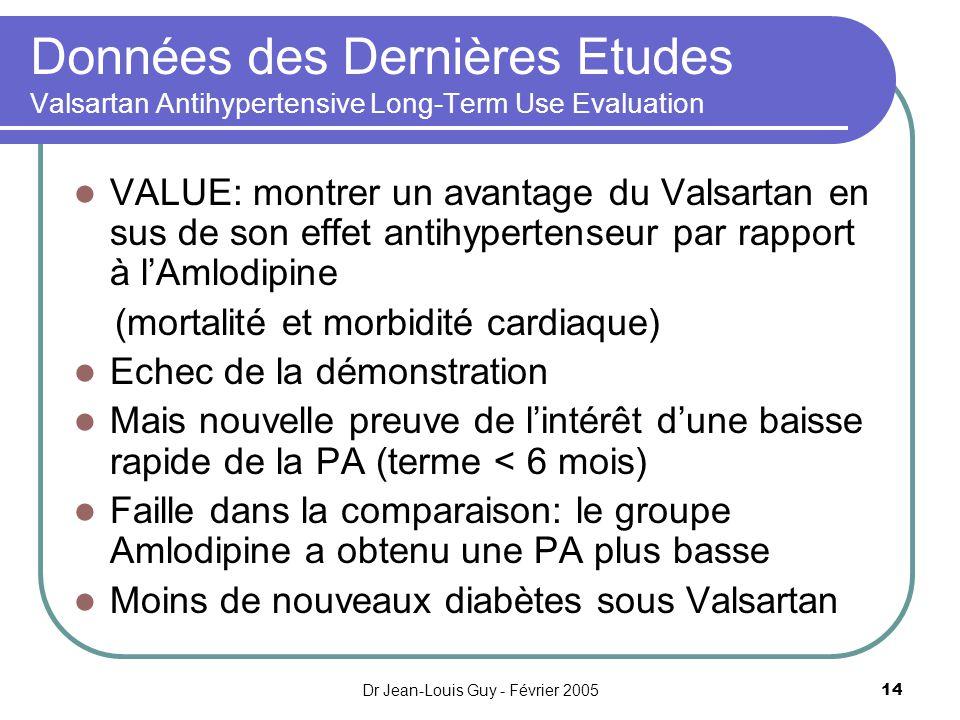 Dr Jean-Louis Guy - Février 200514 Données des Dernières Etudes Valsartan Antihypertensive Long-Term Use Evaluation VALUE: montrer un avantage du Vals