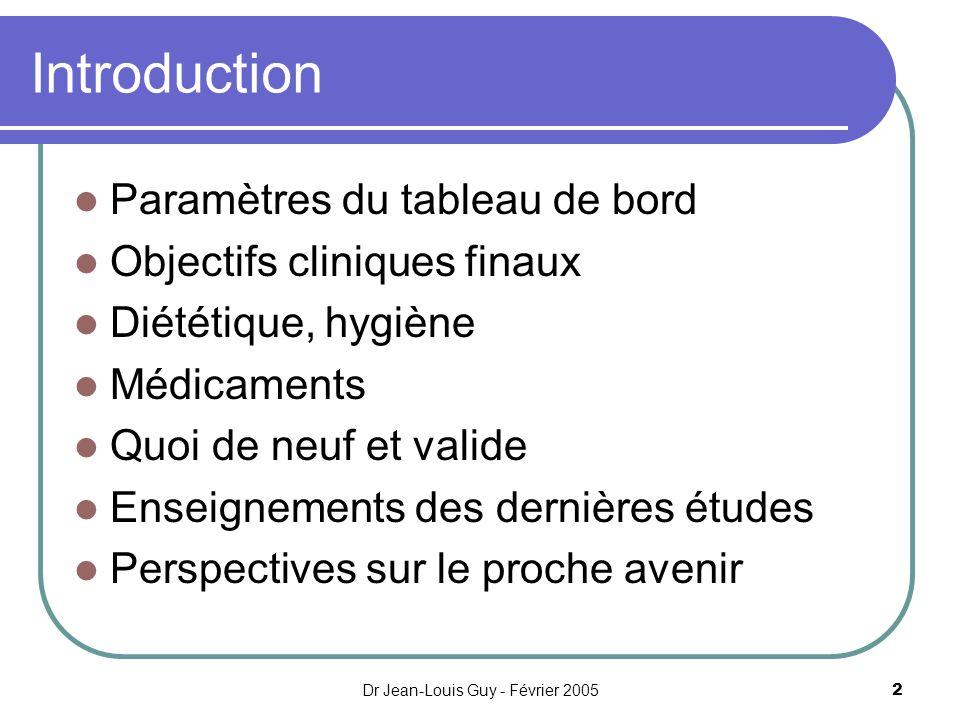Dr Jean-Louis Guy - Février 20052 Introduction Paramètres du tableau de bord Objectifs cliniques finaux Diététique, hygiène Médicaments Quoi de neuf e