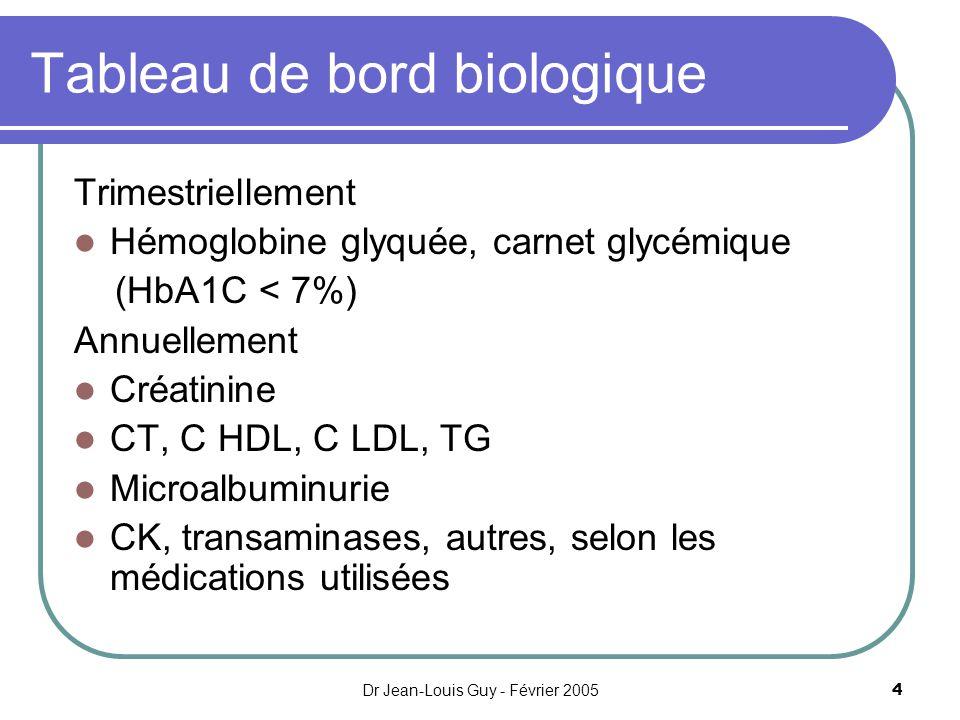 Dr Jean-Louis Guy - Février 20054 Tableau de bord biologique Trimestriellement Hémoglobine glyquée, carnet glycémique (HbA1C < 7%) Annuellement Créati