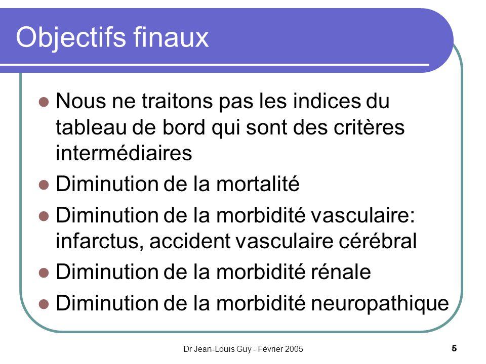 Dr Jean-Louis Guy - Février 20055 Objectifs finaux Nous ne traitons pas les indices du tableau de bord qui sont des critères intermédiaires Diminution