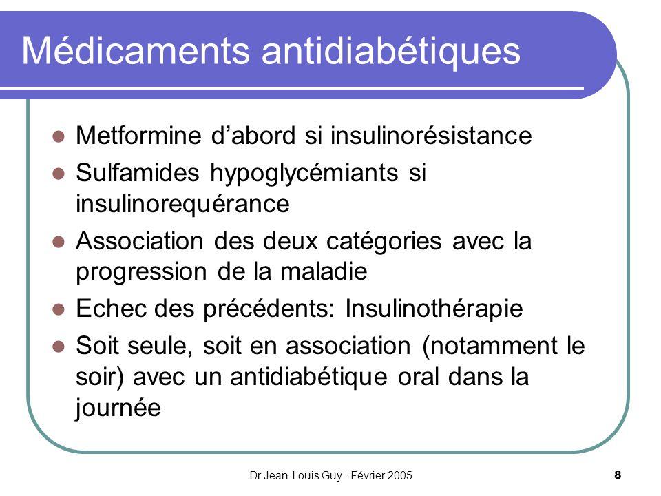 Dr Jean-Louis Guy - Février 20058 Médicaments antidiabétiques Metformine dabord si insulinorésistance Sulfamides hypoglycémiants si insulinorequérance
