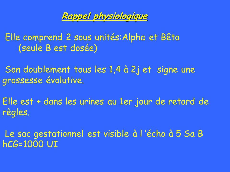 Rappel physiologique Elle comprend 2 sous unités:Alpha et Bêta (seule B est dosée) Son doublement tous les 1,4 à 2j et signe une grossesse évolutive.