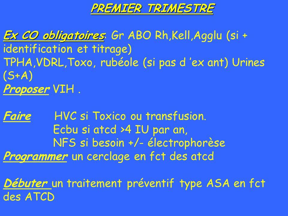 PREMIER TRIMESTRE PREMIER TRIMESTRE Ex CO obligatoires Ex CO obligatoires: Gr ABO Rh,Kell,Agglu (si + identification et titrage) TPHA,VDRL,Toxo, rubéo