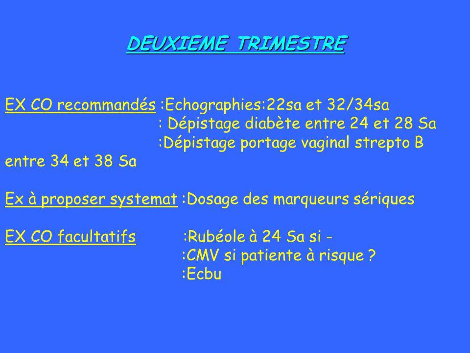 DEUXIEME TRIMESTRE EX CO recommandés :Echographies:22sa et 32/34sa : Dépistage diabète entre 24 et 28 Sa :Dépistage portage vaginal strepto B entre 34