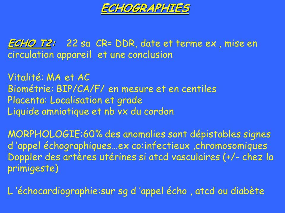 ECHOGRAPHIES ECHO T2: ECHO T2: 22 sa CR= DDR, date et terme ex, mise en circulation appareil et une conclusion Vitalité: MA et AC Biométrie: BIP/CA/F/