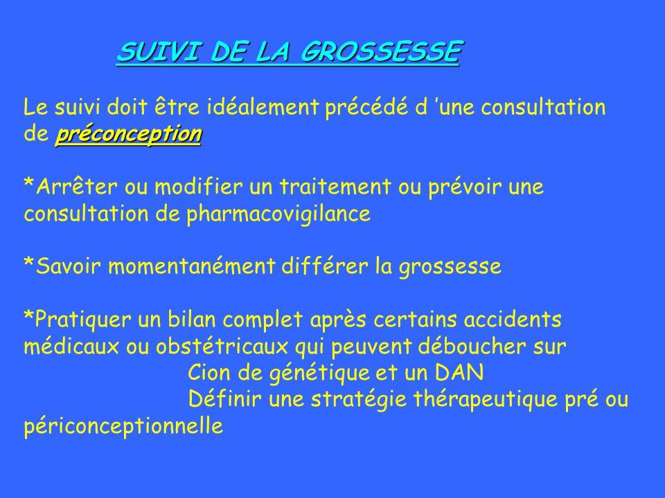 SUIVI DE LA GROSSESSE Le suivi doit être idéalement précédé d une consultation préconception de préconception *Arrêter ou modifier un traitement ou pr