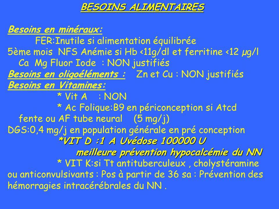 BESOINS ALIMENTAIRES Besoins en minéraux: FER:Inutile si alimentation équilibrée 5ème mois NFS Anémie si Hb <11g/dl et ferritine <12 µg/l Ca Mg Fluor