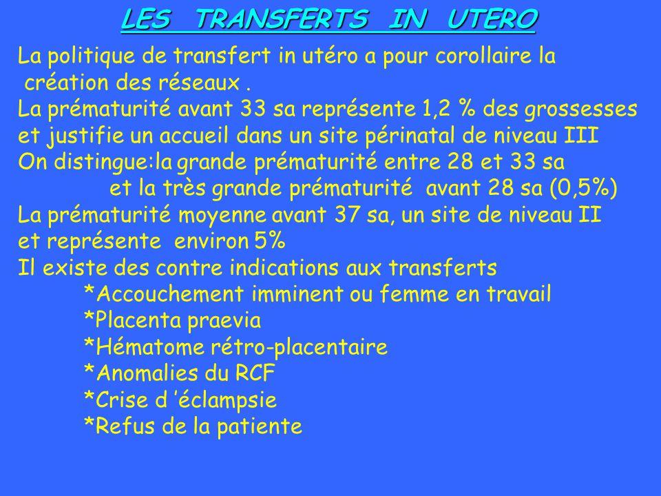 LES TRANSFERTS IN UTERO La politique de transfert in utéro a pour corollaire la création des réseaux. La prématurité avant 33 sa représente 1,2 % des