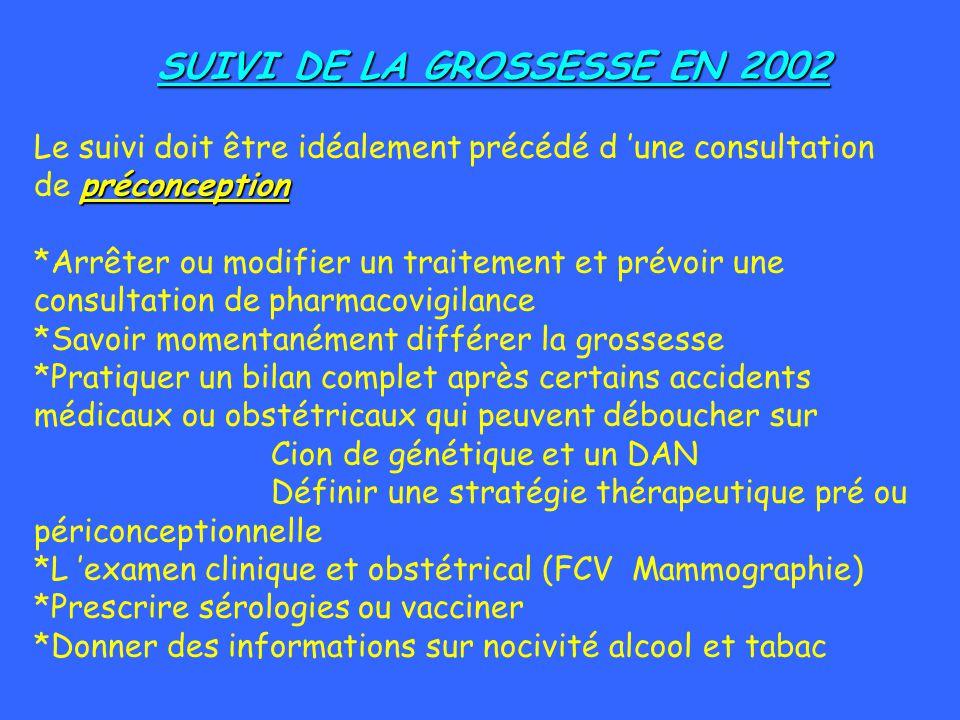 SUIVI DE LA GROSSESSE EN 2002 Le suivi doit être idéalement précédé d une consultation préconception de préconception *Arrêter ou modifier un traiteme