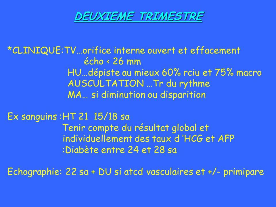 DEUXIEME TRIMESTRE *CLINIQUE:TV…orifice interne ouvert et effacement écho < 26 mm HU…dépiste au mieux 60% rciu et 75% macro AUSCULTATION …Tr du rythme