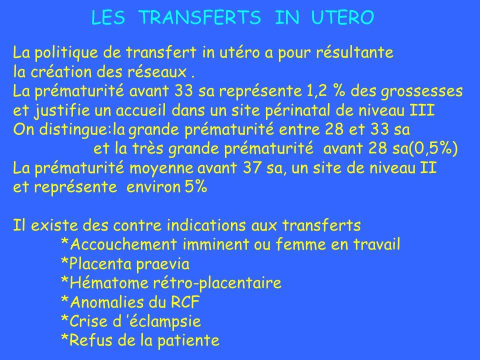 LES TRANSFERTS IN UTERO La politique de transfert in utéro a pour résultante la création des réseaux. La prématurité avant 33 sa représente 1,2 % des