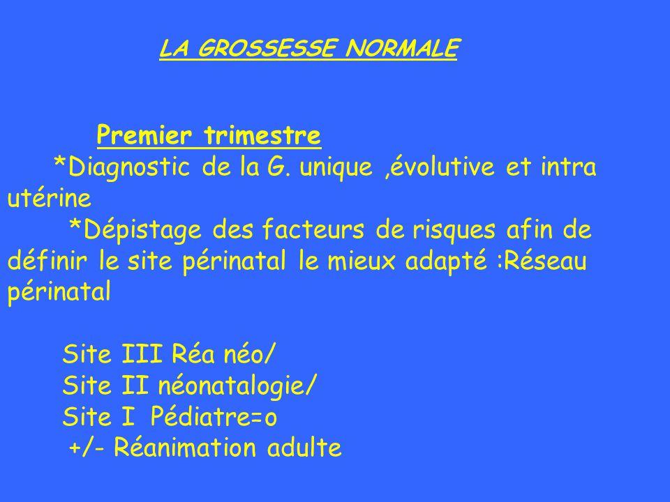 LA GROSSESSE NORMALE Premier trimestre *Diagnostic de la G. unique,évolutive et intra utérine *Dépistage des facteurs de risques afin de définir le si