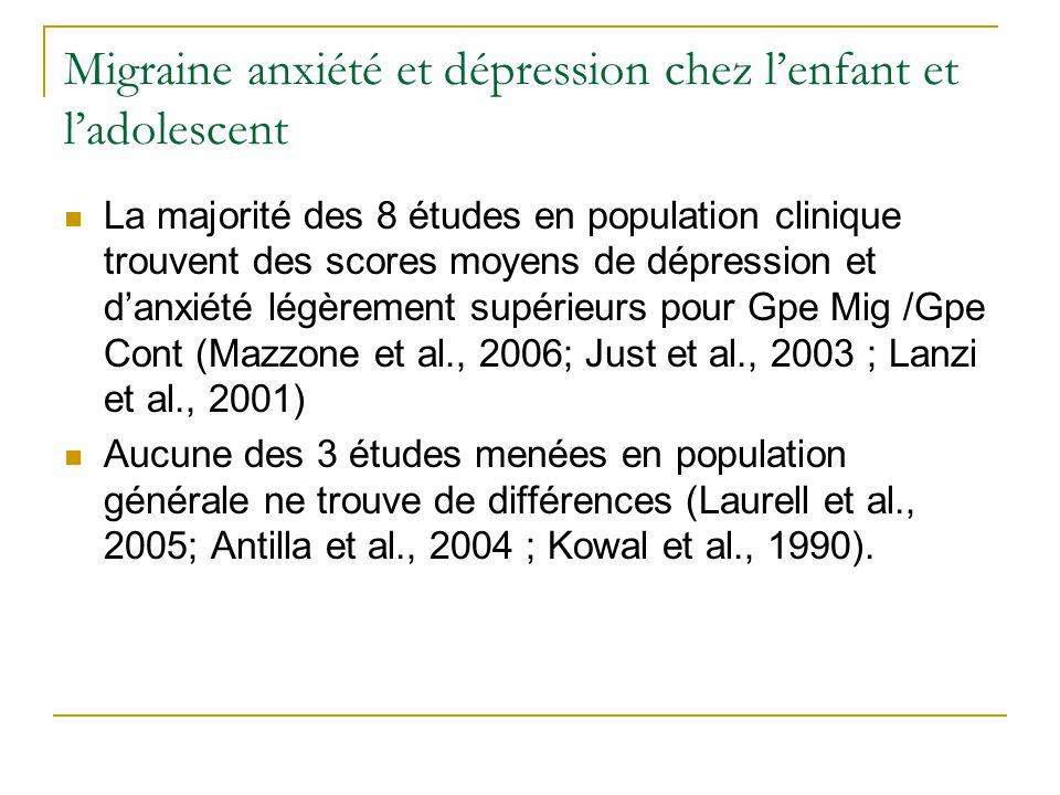 Migraine anxiété et dépression chez lenfant et ladolescent La majorité des 8 études en population clinique trouvent des scores moyens de dépression et