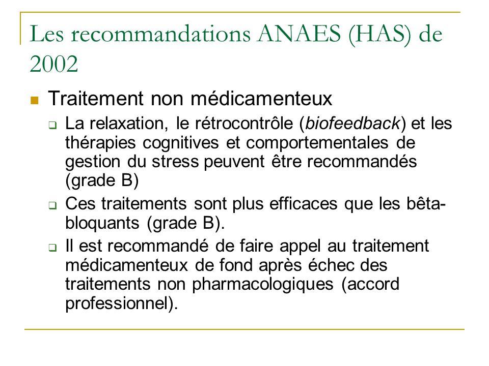 Les recommandations ANAES (HAS) de 2002 Traitement non médicamenteux La relaxation, le rétrocontrôle (biofeedback) et les thérapies cognitives et comp