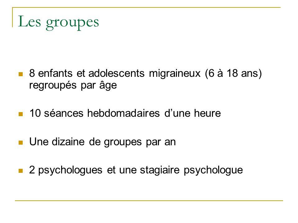 Les groupes 8 enfants et adolescents migraineux (6 à 18 ans) regroupés par âge 10 séances hebdomadaires dune heure Une dizaine de groupes par an 2 psy