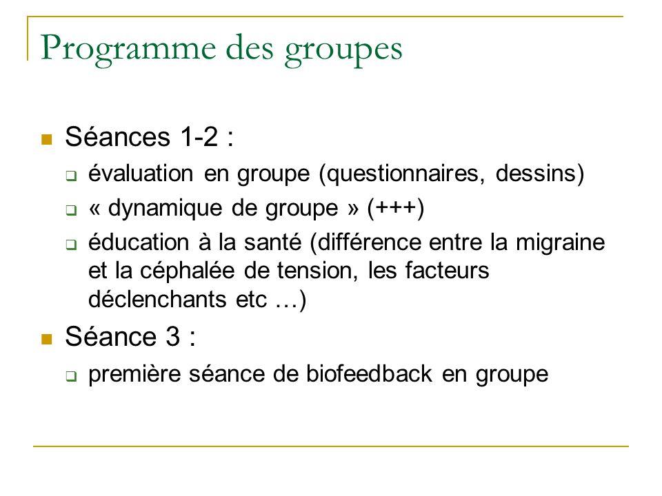 Programme des groupes Séances 1-2 : évaluation en groupe (questionnaires, dessins) « dynamique de groupe » (+++) éducation à la santé (différence entr