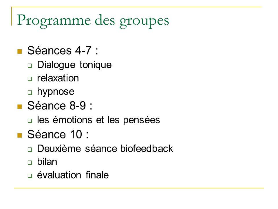 Programme des groupes Séances 4-7 : Dialogue tonique relaxation hypnose Séance 8-9 : les émotions et les pensées Séance 10 : Deuxième séance biofeedba