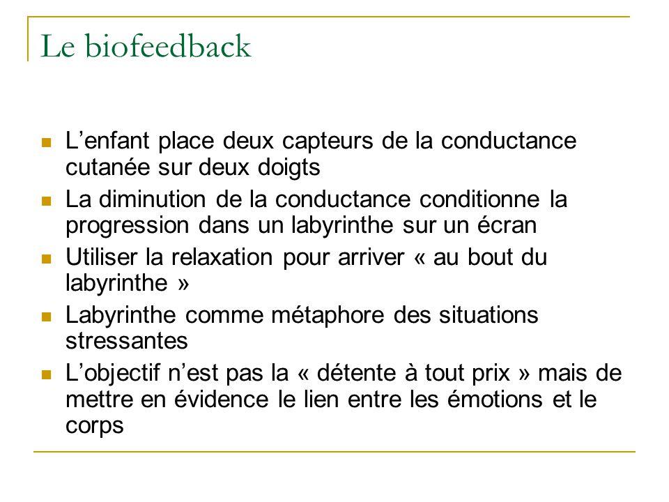 Le biofeedback Lenfant place deux capteurs de la conductance cutanée sur deux doigts La diminution de la conductance conditionne la progression dans u