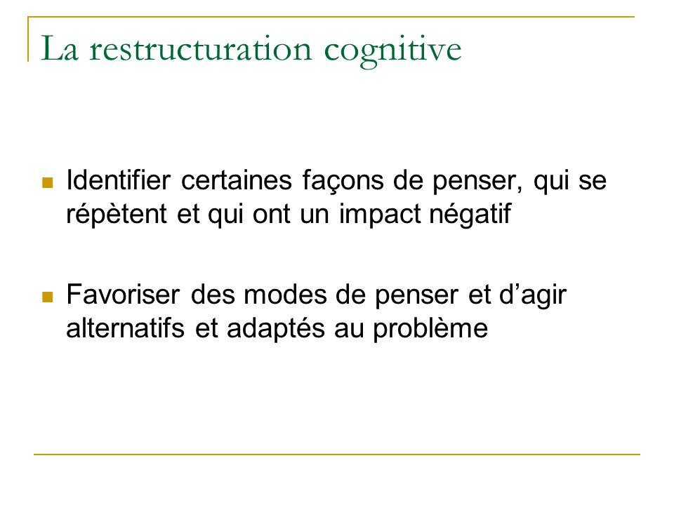 La restructuration cognitive Identifier certaines façons de penser, qui se répètent et qui ont un impact négatif Favoriser des modes de penser et dagi