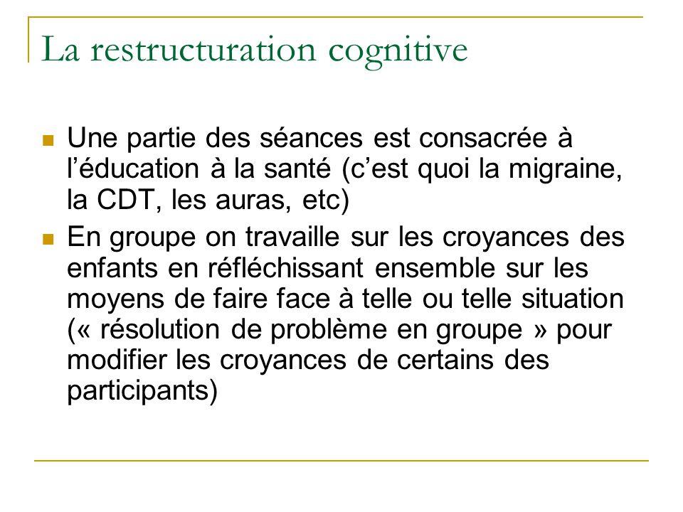 La restructuration cognitive Une partie des séances est consacrée à léducation à la santé (cest quoi la migraine, la CDT, les auras, etc) En groupe on