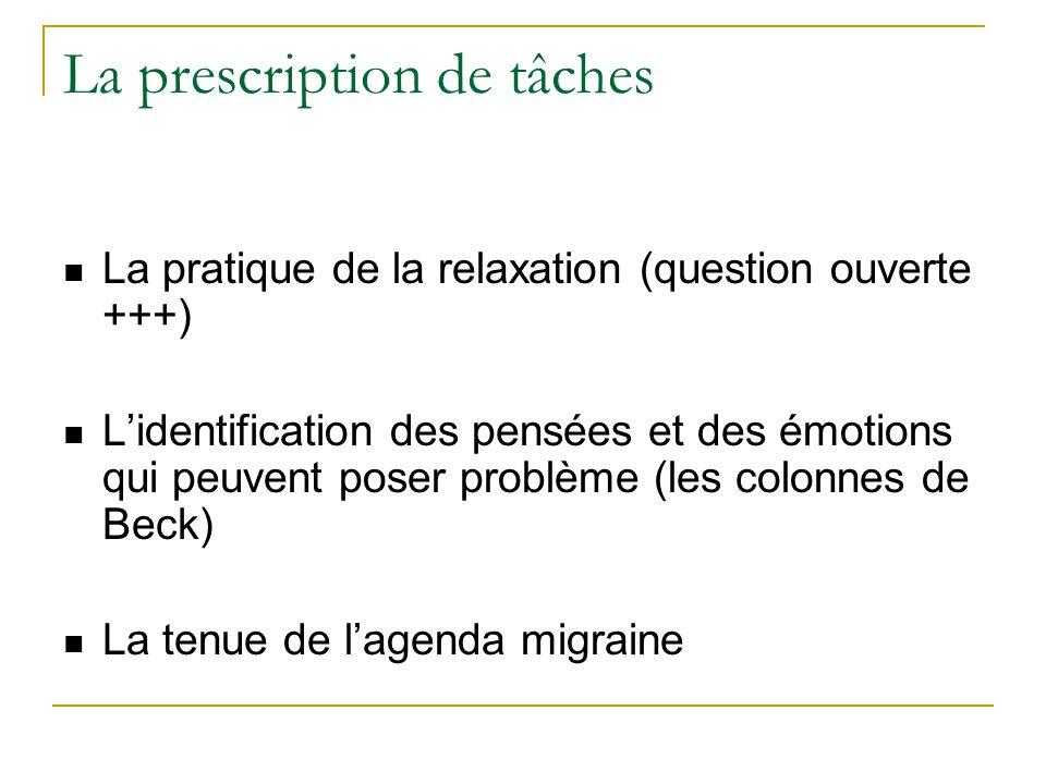 La prescription de tâches La pratique de la relaxation (question ouverte +++) Lidentification des pensées et des émotions qui peuvent poser problème (
