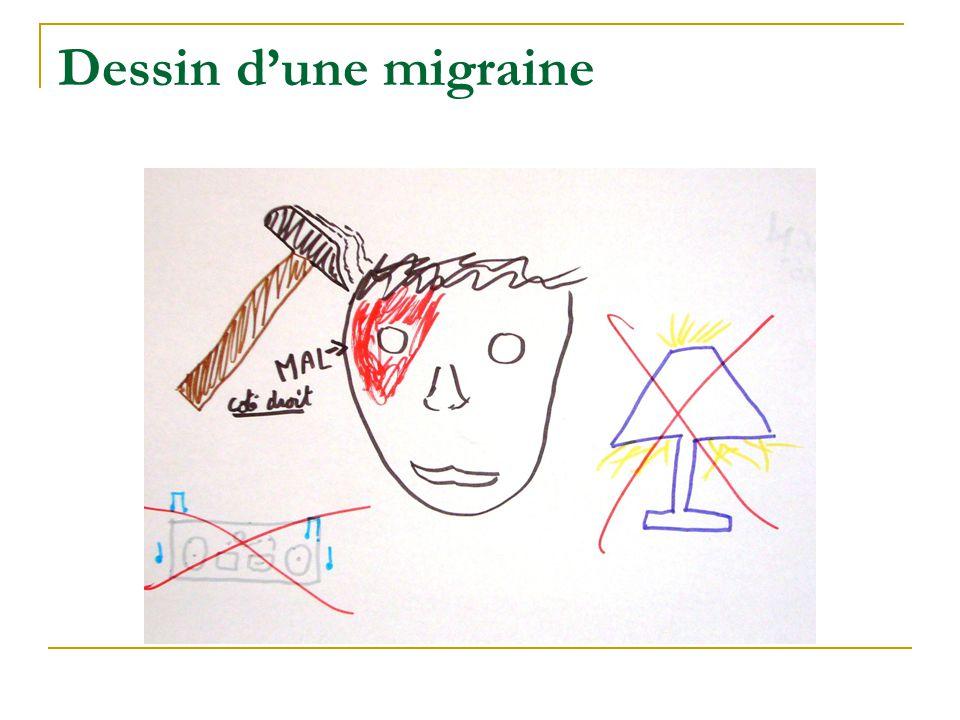 Dessin dune migraine
