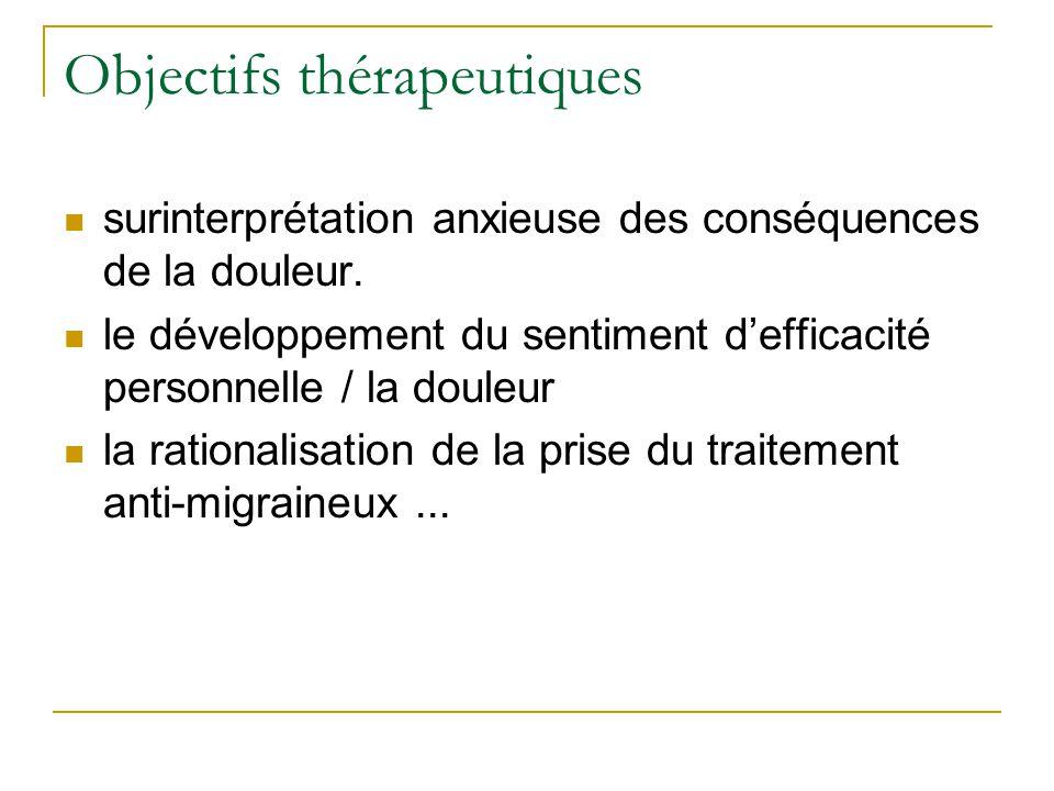 Objectifs thérapeutiques surinterprétation anxieuse des conséquences de la douleur. le développement du sentiment defficacité personnelle / la douleur