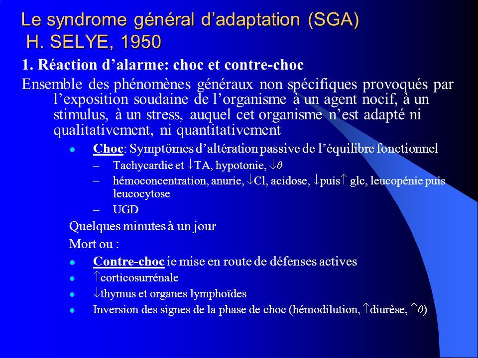 Le syndrome général dadaptation (SGA) H. SELYE, 1950 1. Réaction dalarme: choc et contre-choc Ensemble des phénomènes généraux non spécifiques provoqu