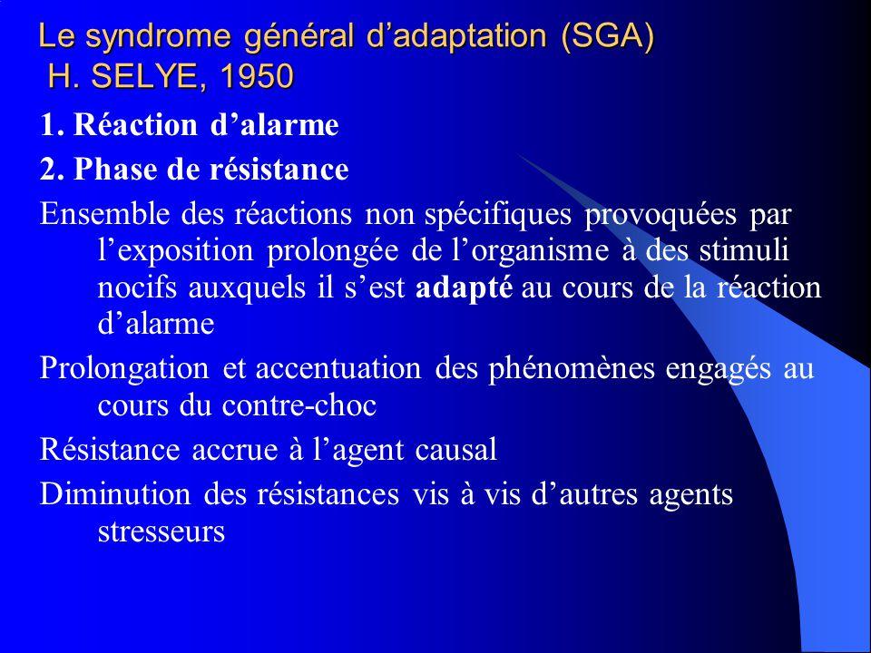 Le syndrome général dadaptation (SGA) H. SELYE, 1950 1. Réaction dalarme 2. Phase de résistance Ensemble des réactions non spécifiques provoquées par