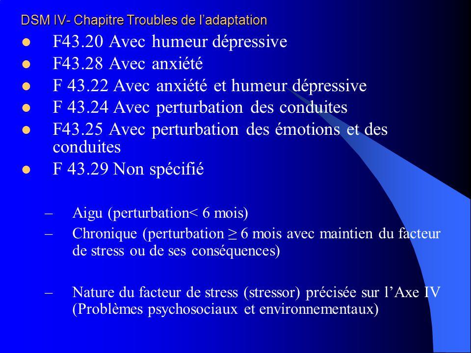 DSM IV- Chapitre Troubles de ladaptation F43.20 Avec humeur dépressive F43.28 Avec anxiété F 43.22 Avec anxiété et humeur dépressive F 43.24 Avec pert