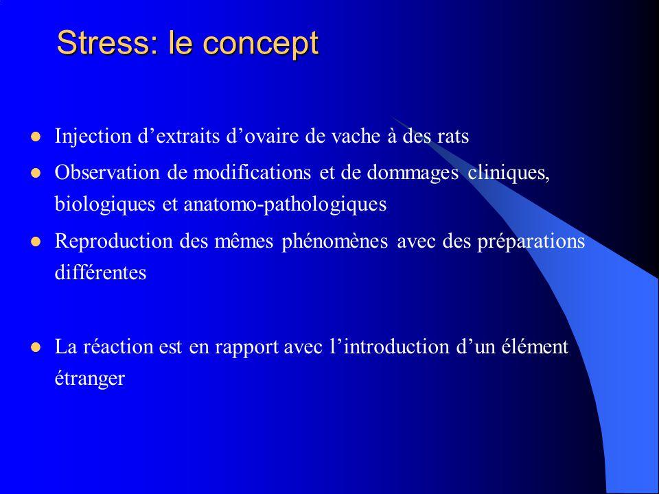Stress: le concept Injection dextraits dovaire de vache à des rats Observation de modifications et de dommages cliniques, biologiques et anatomo-patho