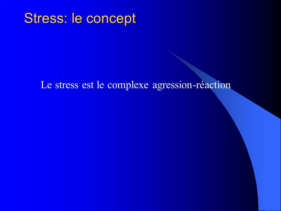 Stress: le concept Le stress est le complexe agression-réaction