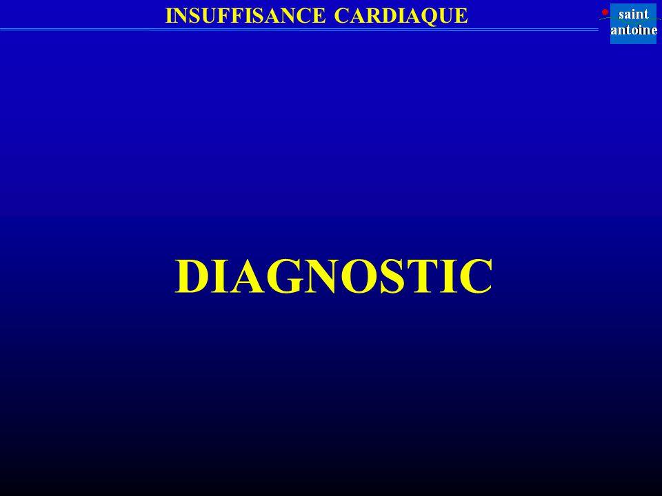 INSUFFISANCE CARDIAQUE DIAGNOSTIC